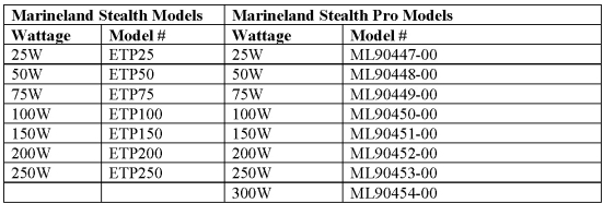 Marineland Heater Models Recall